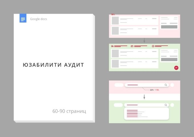 Юзабилити-аудит сайта как первый шаг к увеличению дохода