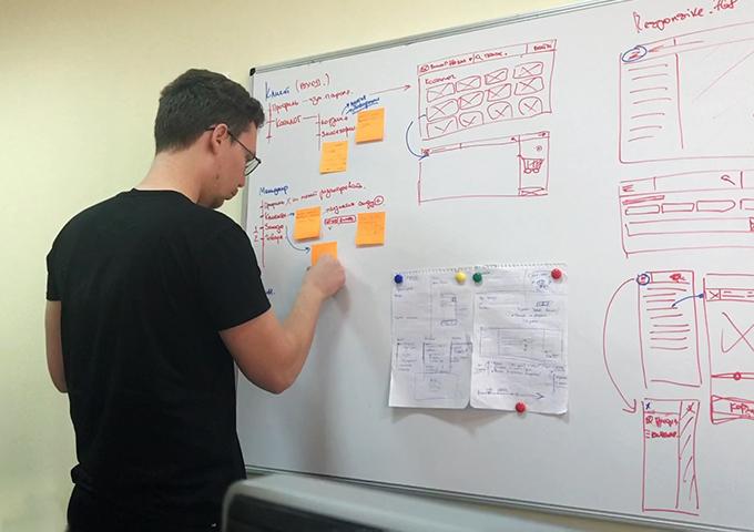 Все, что нужно знать собственнику о процессе создания дизайна интернет-магазина