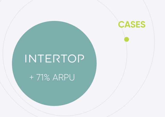 Изменение интерфейса интернет-магазина ИНТЕРТОП по ESR подходу или как увеличить ARPU на 71% за год