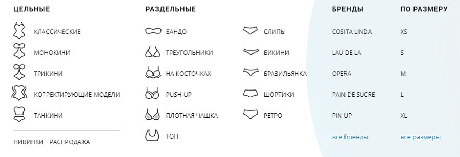 Дизайн иконок интернет-магазина одежды Juliette